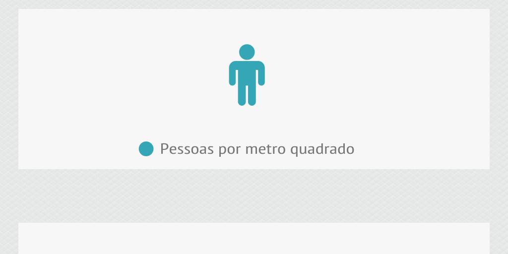 MÉTODO JACOBS by zero hora - Infogram