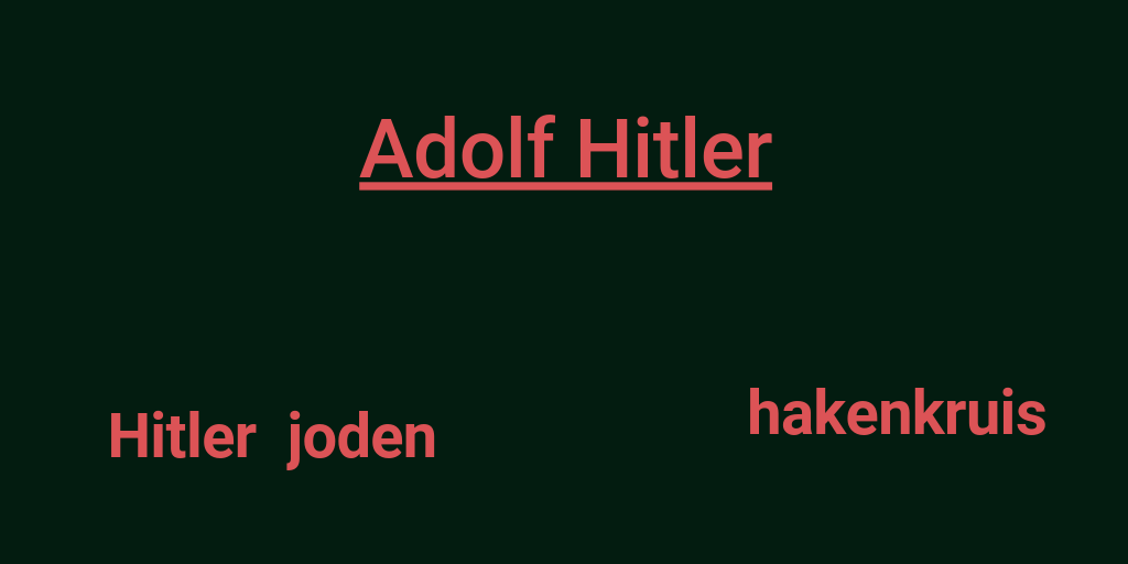 Adolf Hitler By Gina Segeren Infogram