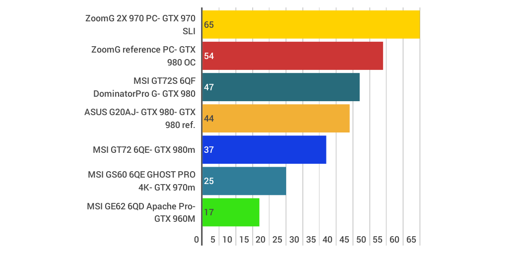 ZoomG MSI GE62 6QD Apache Pro 2 AC: Syndicate by mike terry - Infogram