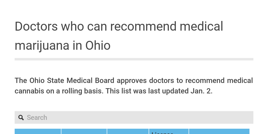Doctors certified to recommend medical marijuana in Ohio by