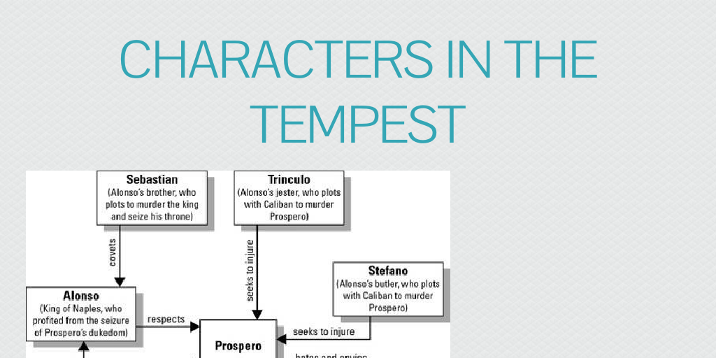 character analysis the tempest Lilla grindlay explores the character of miranda in act 3, scene 1 of the tempest, considering language, form and a feminist interpretation.