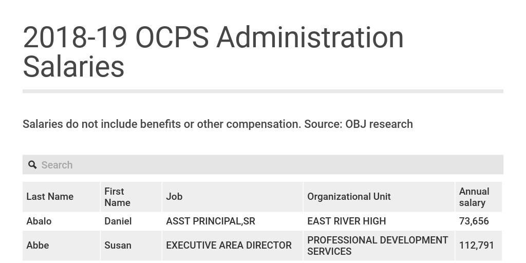 2018-19 OCPS Admin Salaries by Ryan Lynch - Infogram