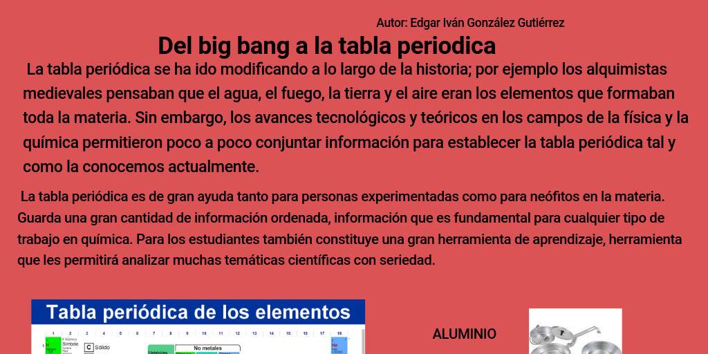 Del big bang a la tabla periodica by edgar gonzalez infogram urtaz Choice Image