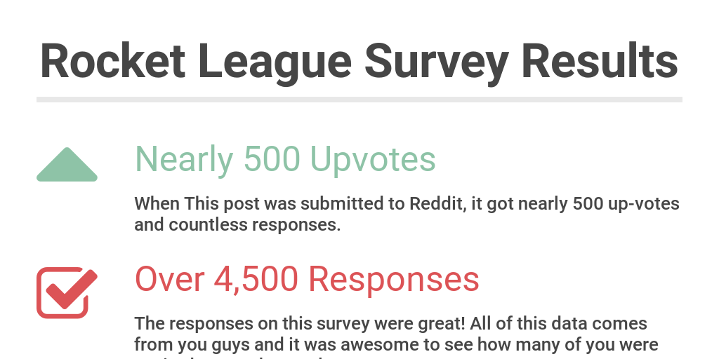 Rocket League Survey Results by Adam Chlebek - Infogram
