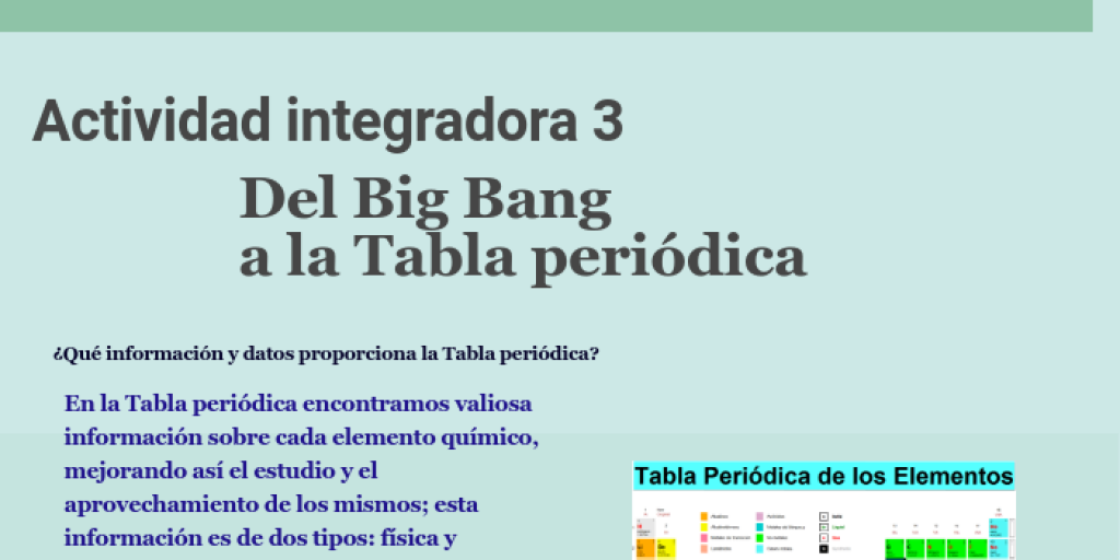 La tabla periodica by cani skate infogram urtaz Images