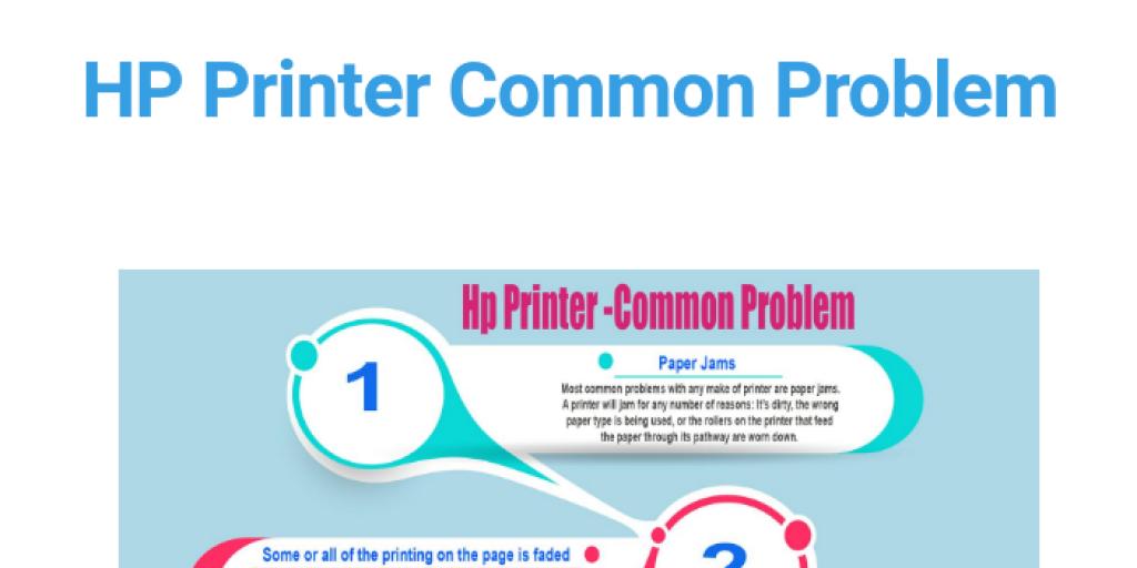 HP Printer Common Problem by John Peter - Infogram