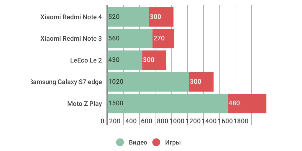Xiaomi Redmi Note 4 By IVAN OSTAPENKO
