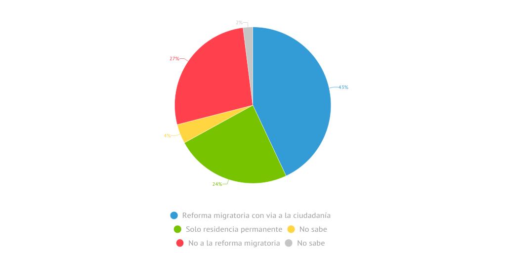 Pueblo >> La voz del pueblo by dulce5 - Infogram