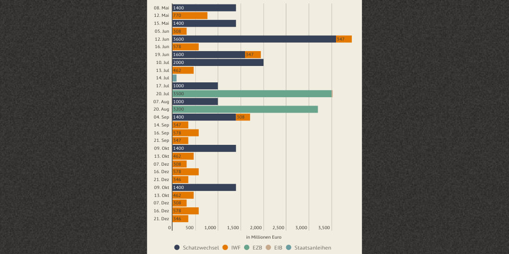 untitled  graphic by ntvde   infogram