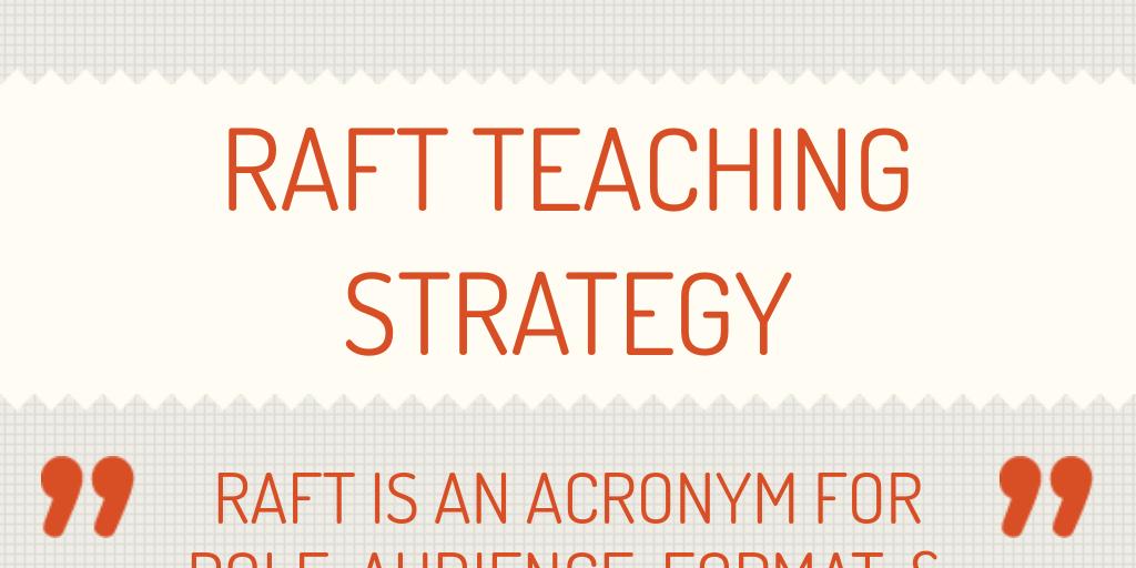 Raft Teaching Strategy By Elisamaria01 Infogram