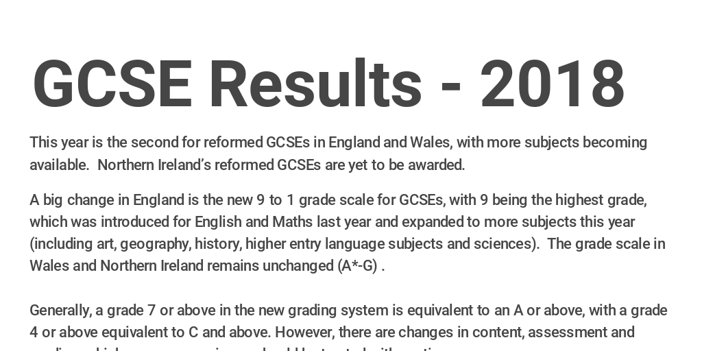 GCSE 2018 by Claire Miller - Infogram