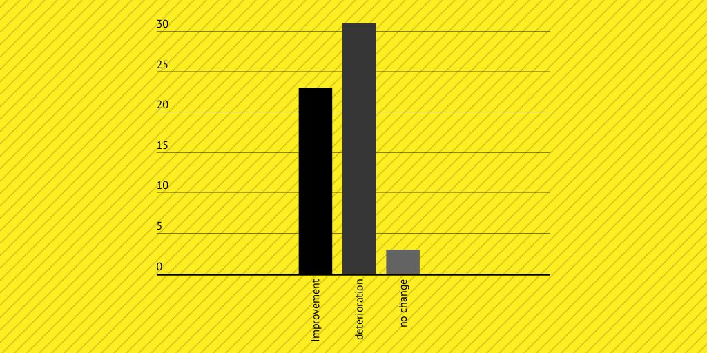 2013 >> ATA Men 2013 by gregchism - Infogram
