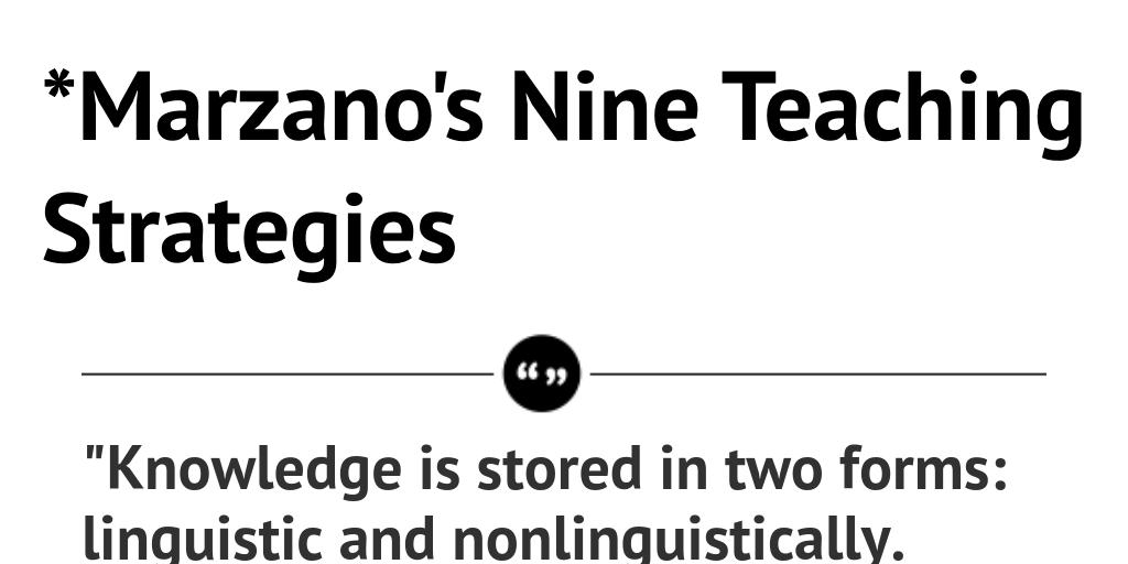 Marzanos Nine Teaching Strategies By Grouptwo Infogram
