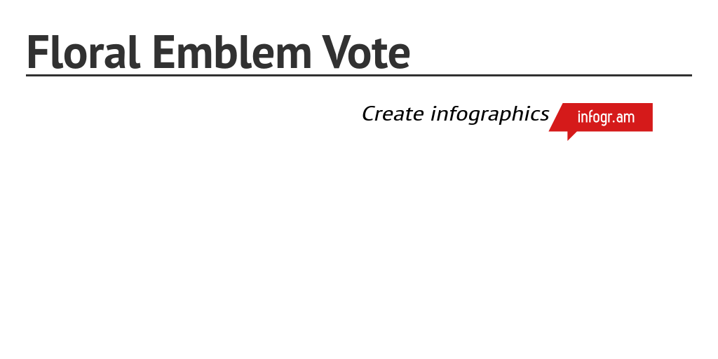 Floral Emblem Vote by librarydragon - Infogram