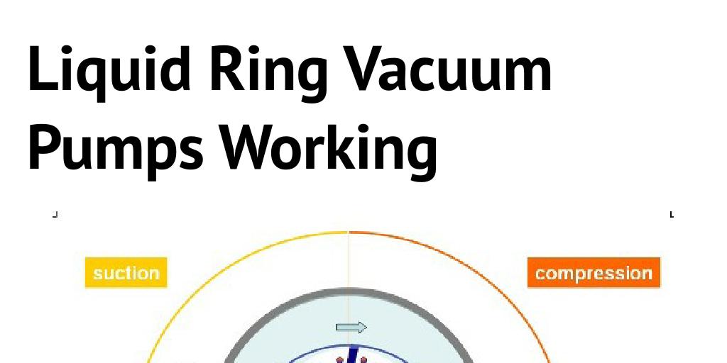 Liquid Ring Vacuum Pumps Working by pfspumps - Infogram Vacuum